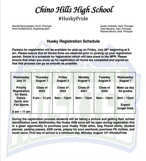 Chino Hills High / Homepage