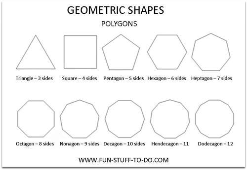 Mr Galindo Polygon Names Amp Angles