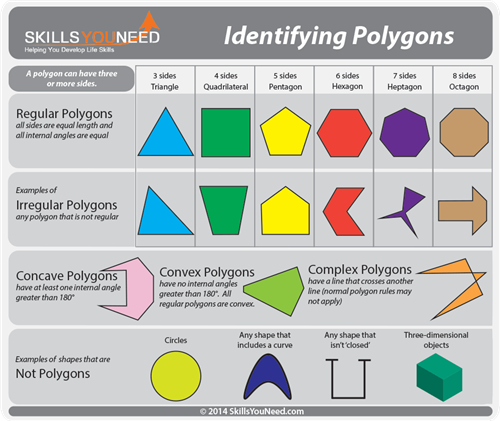 Mr galindo polygon names angles - Define exterior angle of a polygon ...