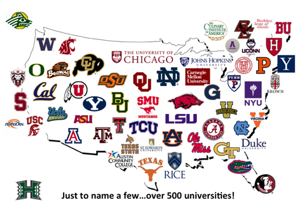 Colleges Across the Country