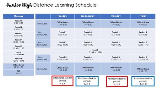 Junior High Distance Learning Daily Schedule