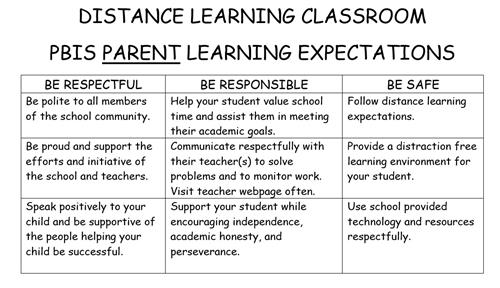 PBIS Parent Learning Expectations