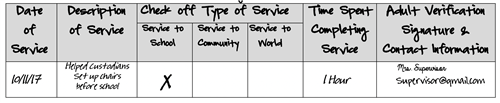Service Learning Record